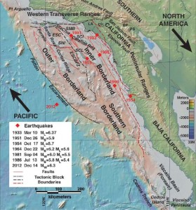 This map shows the California Borderland and its major tectonic features, as well as the locations of earthquakes greater than Magnitude 5.5. The dashed box shows the area of the new study. Large arrows show relative plate motion for the Pacific-North America fault boundary. The abbreviations stand for the following: BP = Banning Pass, CH = Chino Hills, CP = Cajon Pass, LA = Los Angeles, PS = Palm Springs, V = Ventura; ESC = Santa Cruz Basin; ESCBZ = East Santa Cruz Basin Fault Zone; SCI = Santa Catalina Island; SCL = San Clemente Island; SMB = Santa Monica Basin; SNI = San Nicolas Island. Credit: Mark Legg